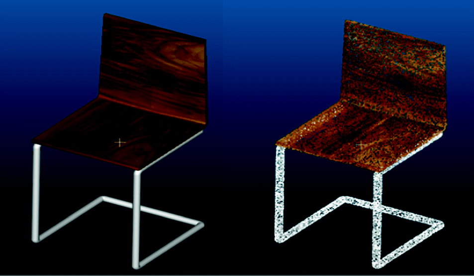 Point Cloud Colorization Based on Densely Annotated 3D Shape Dataset