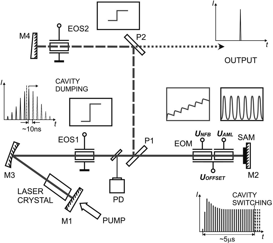 Ih 826 Wiring Diagram | Wiring Diagram Ih Wiring Diagram on
