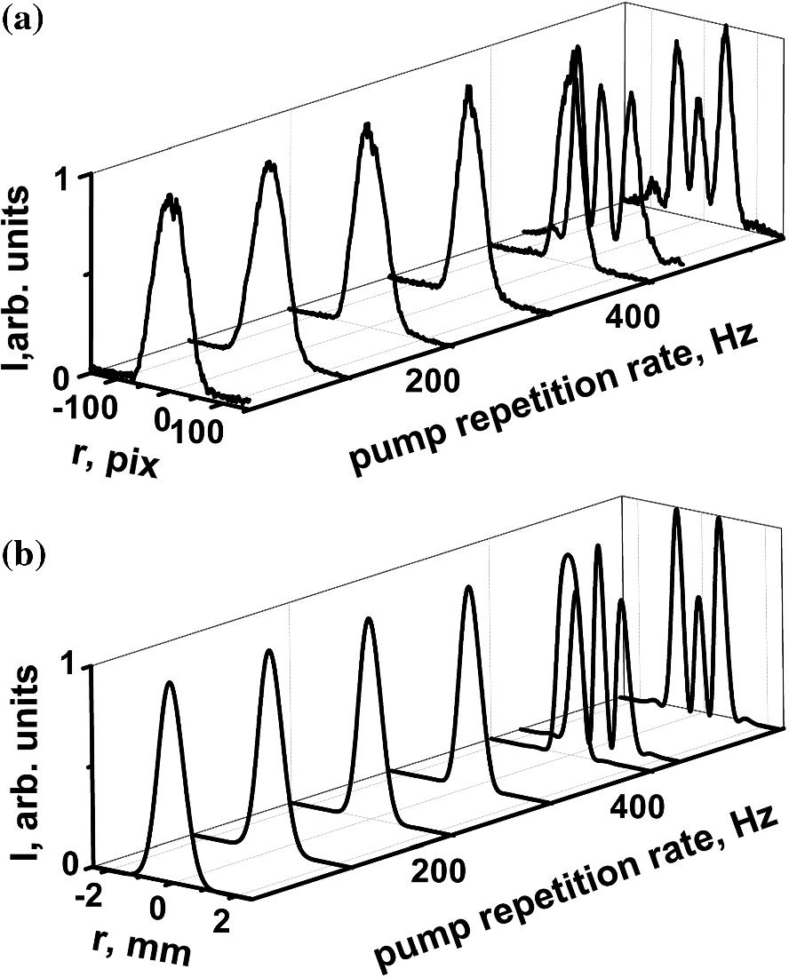 scl6 lewi wiring diagram database  dot diagram of yttrium wiring diagram database picosecond pulsed high peak power lasers springerlink electron shells