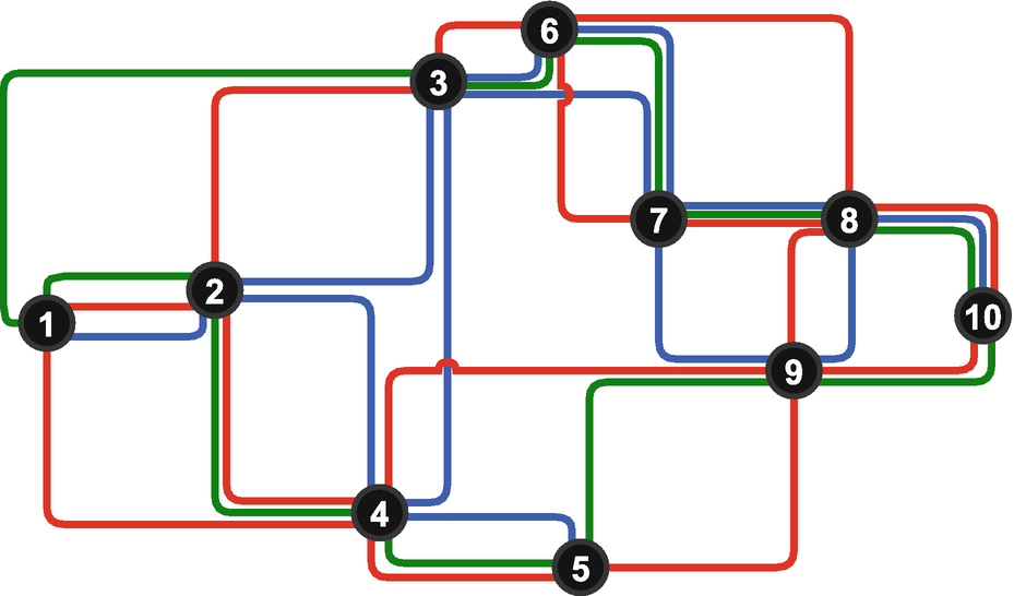 Business Network Analytics: From Graphs to Supernetworks   SpringerLink