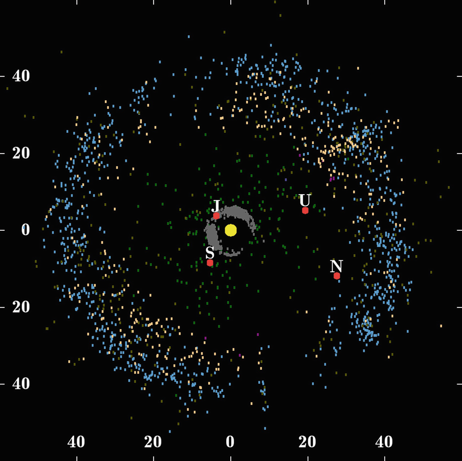 The Planetary Systems Family | SpringerLink
