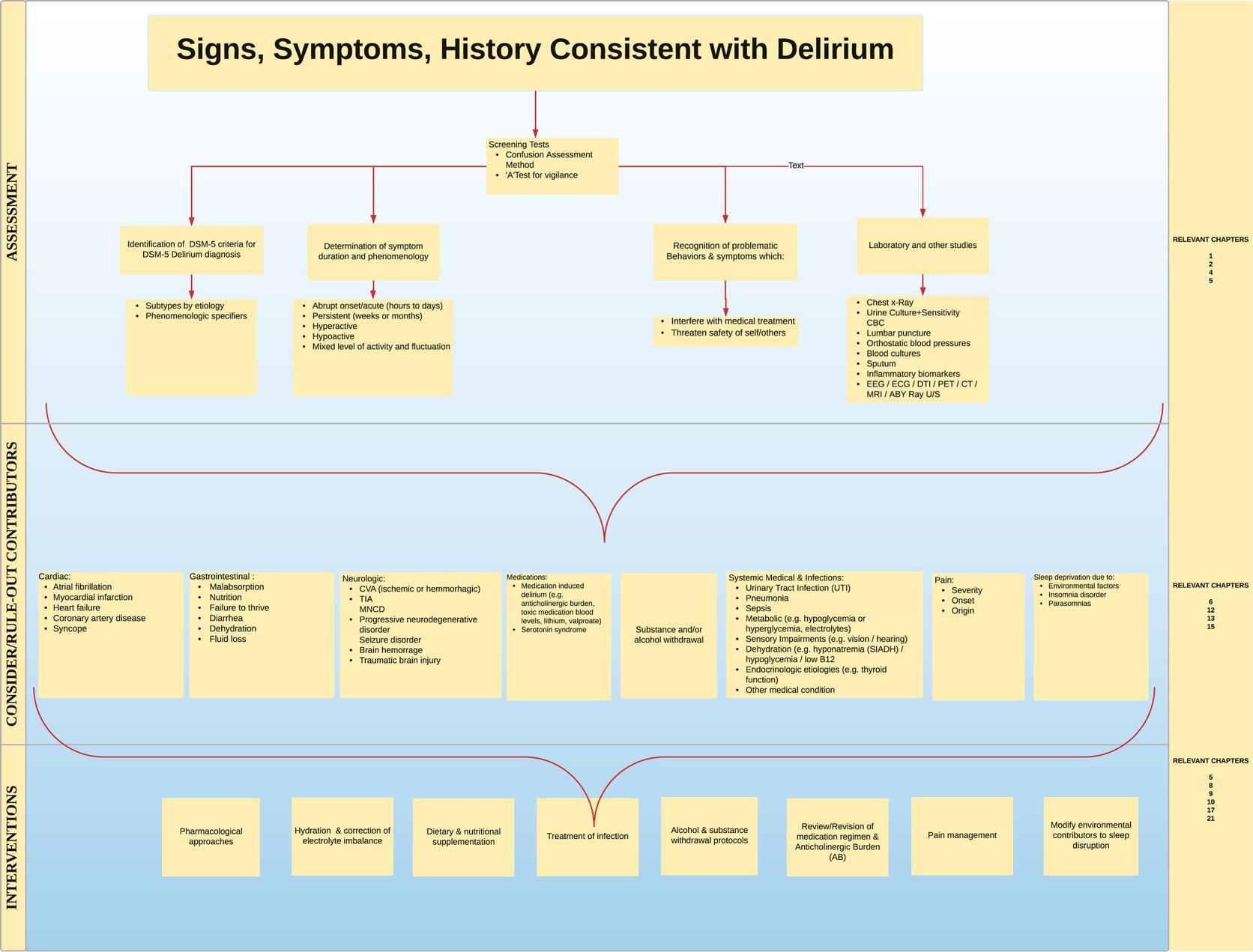 Array - delirium  risk factors contributors identification work      rh   link springer com