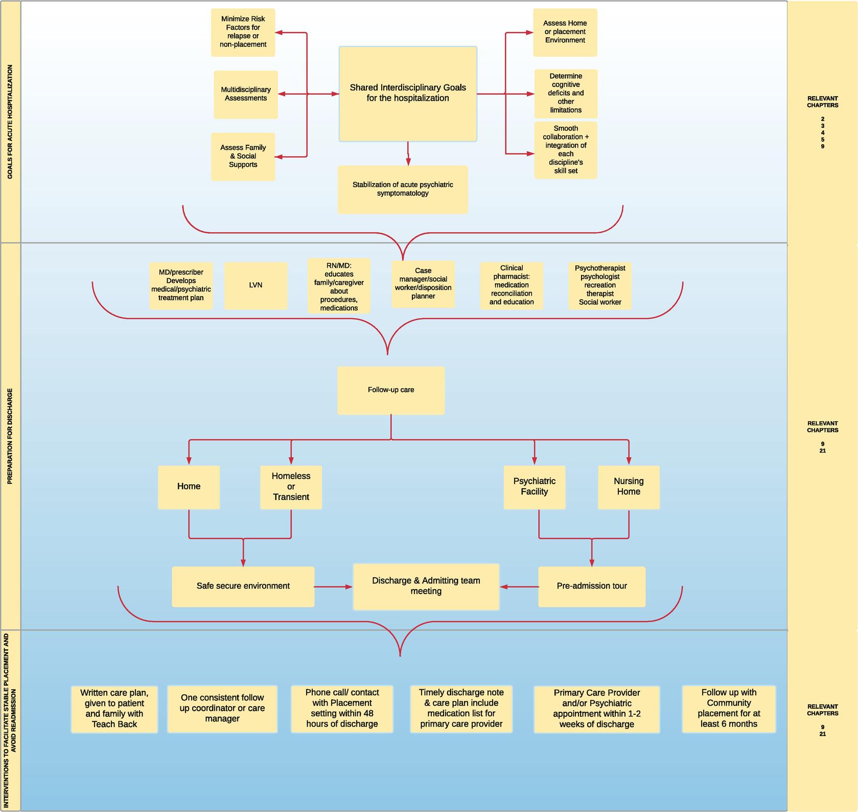 Interdisciplinary Roles and Interface | SpringerLink