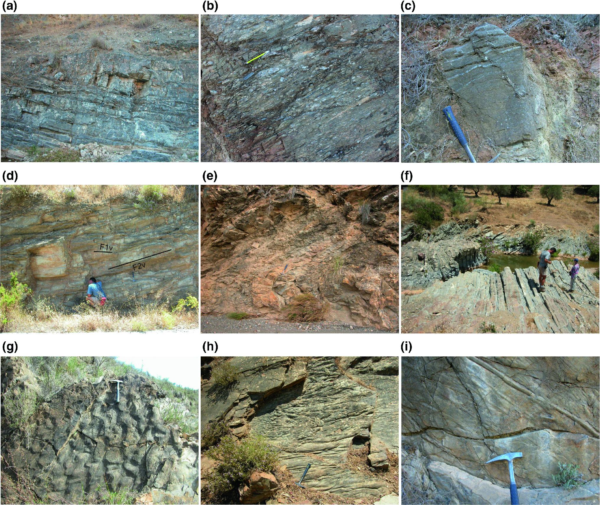 Sedimentaire Rock radiometrische dating