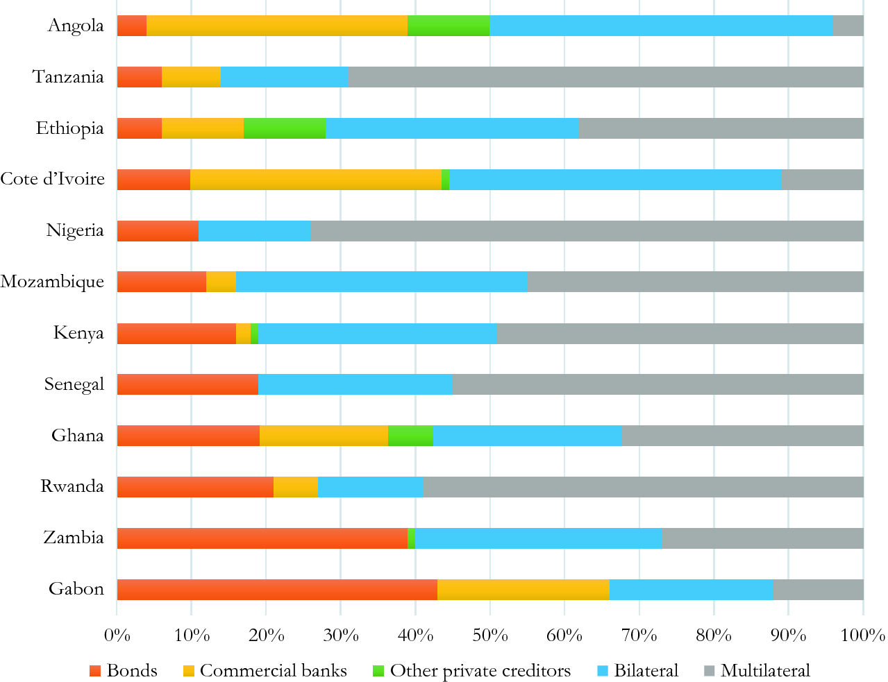 Post-Independence African Economies: 1960–2015 | SpringerLink