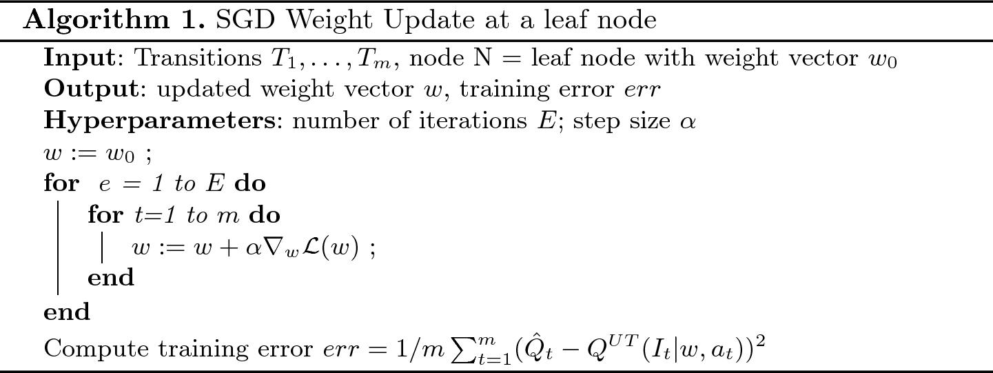 Toward Interpretable Deep Reinforcement Learning with Linear Model U