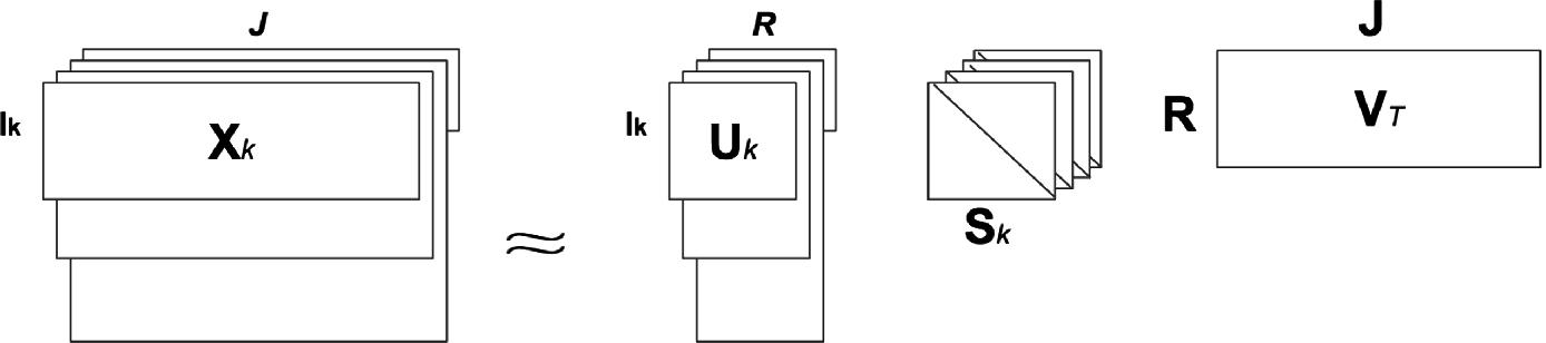 Manco Cc Wiring Diagram on