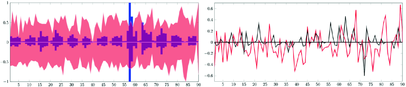 Discovering Bayesian Market Views for Intelligent Asset