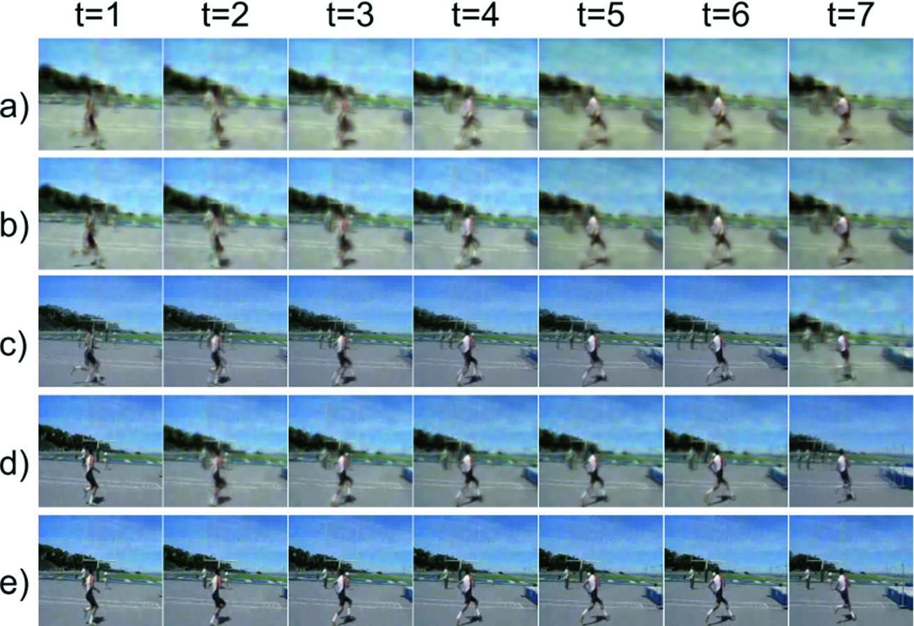 Context Graph Based Video Frame Prediction Using Locally