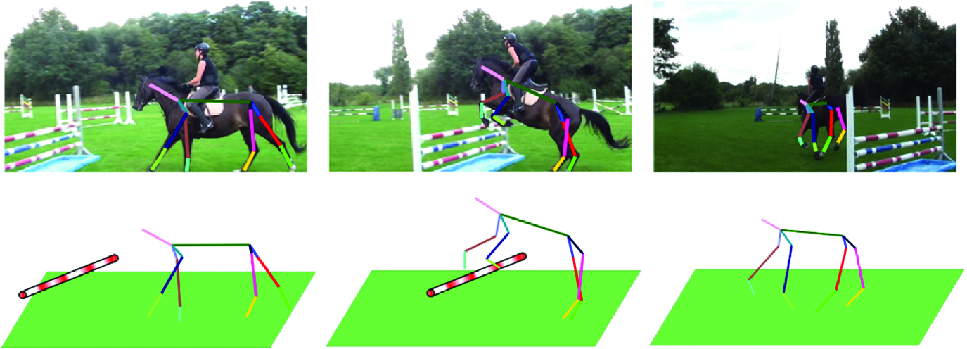 A Kinematic Chain Space for Monocular Motion Capture