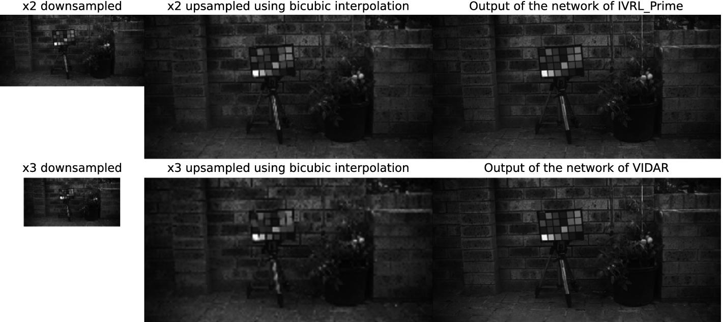 PIRM2018 Challenge on Spectral Image Super-Resolution