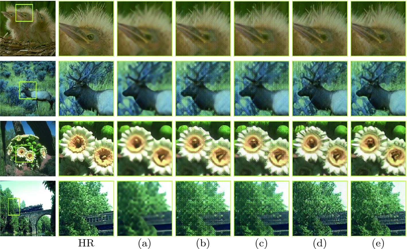 Perception-Enhanced Image Super-Resolution via Relativistic