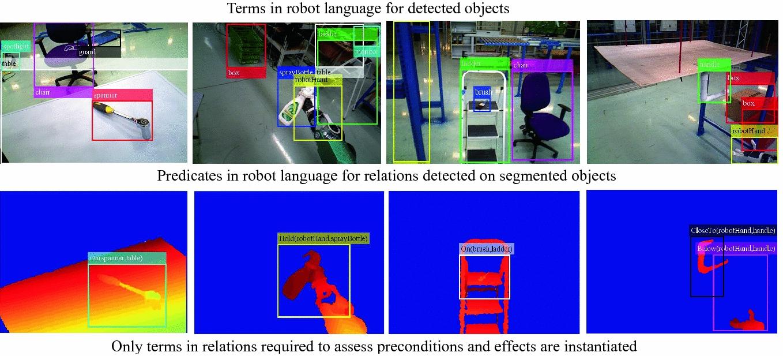 roboți binari de top
