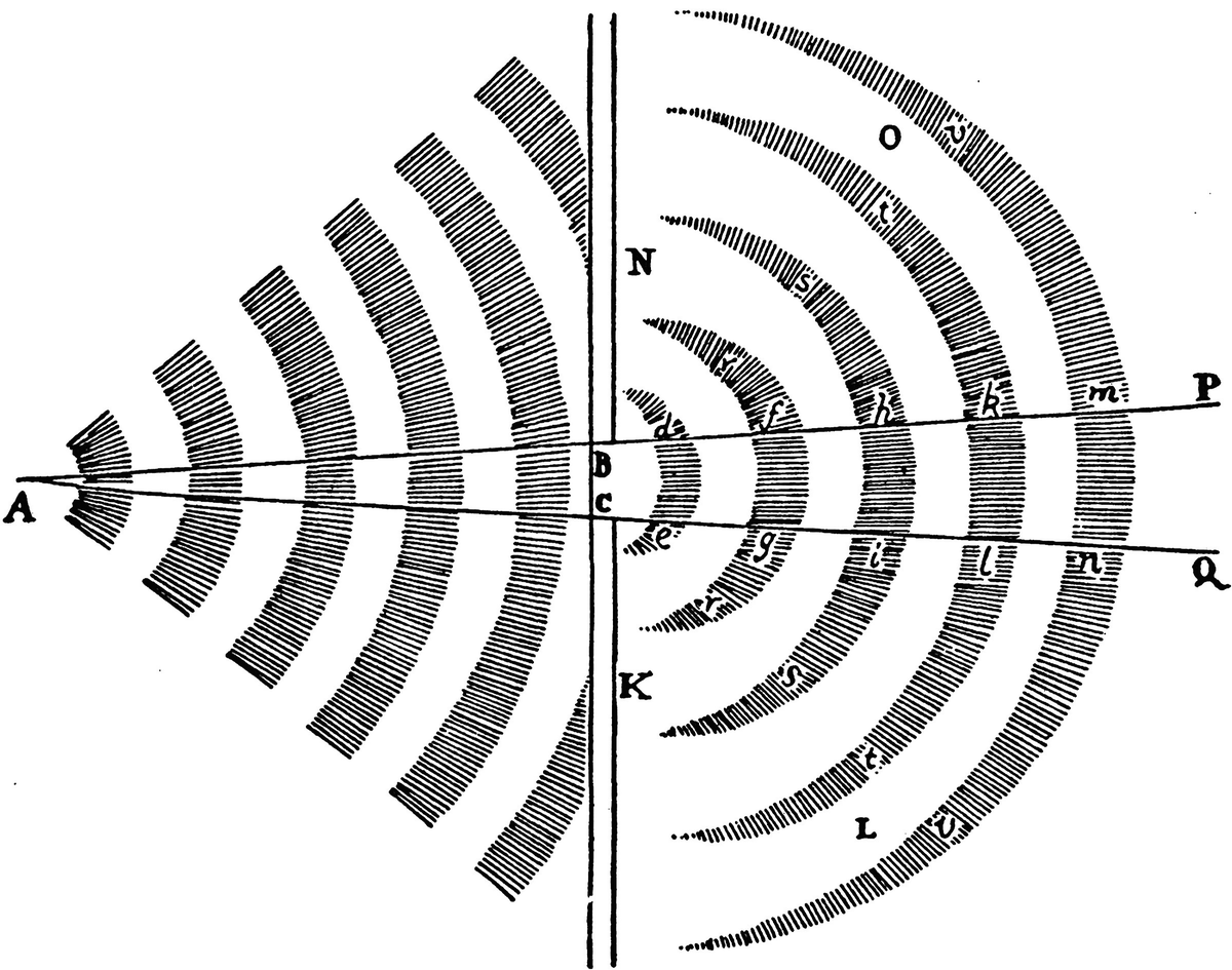 The Wave Theory of Sound | SpringerLink
