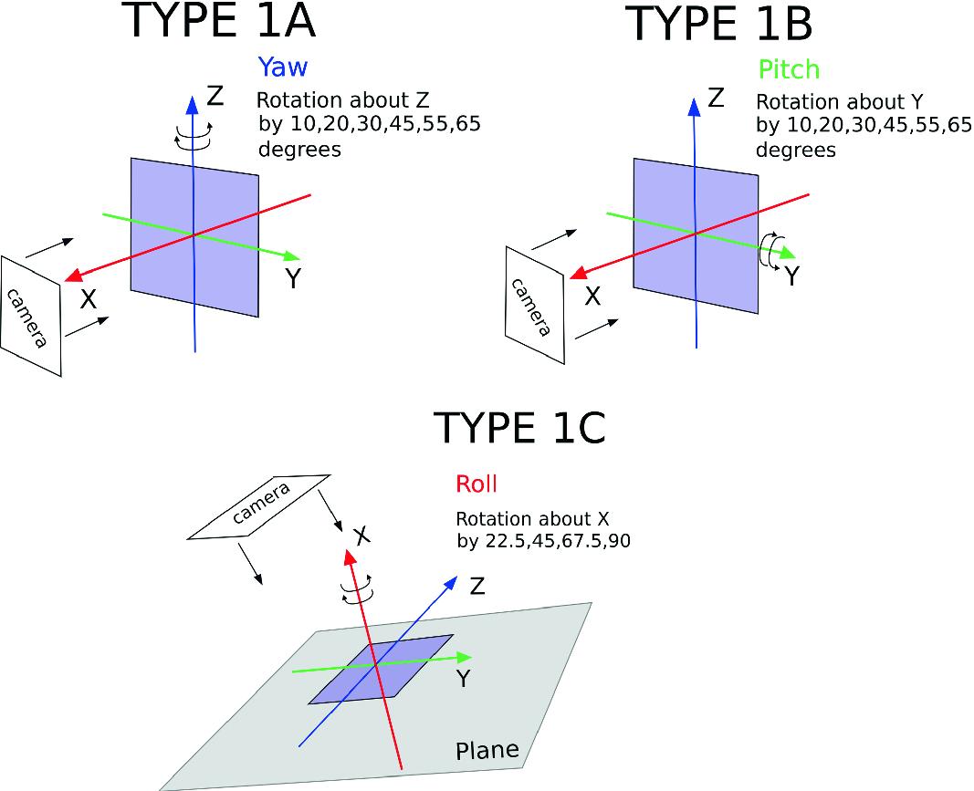 ARTag, AprilTag and CALTag Fiducial Systems Comparison in a