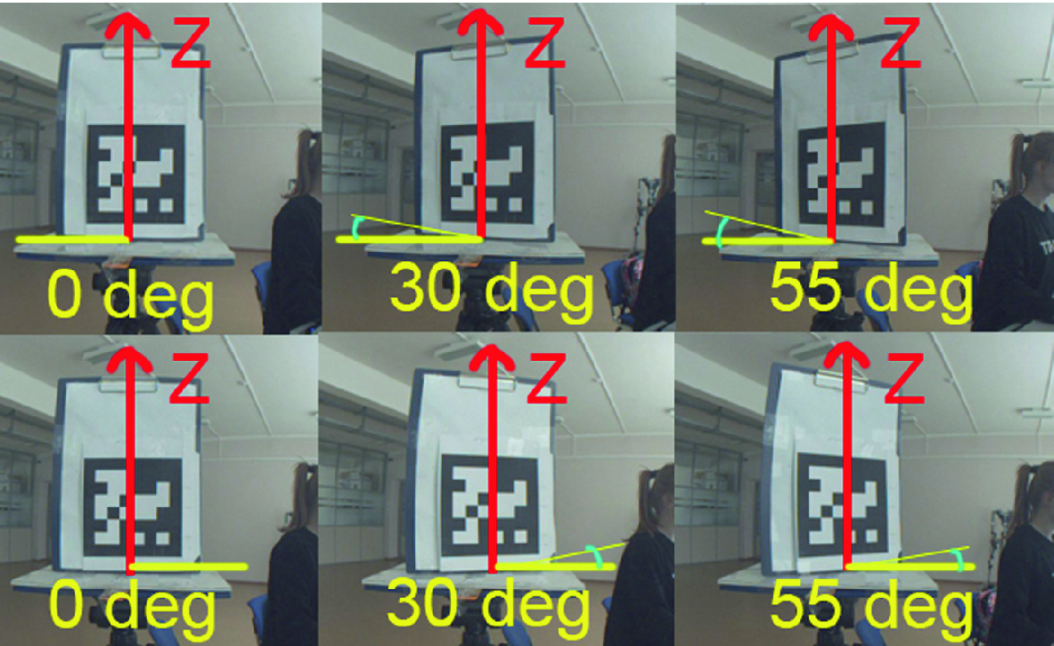 ARTag, AprilTag and CALTag Fiducial Systems Comparison in a ...