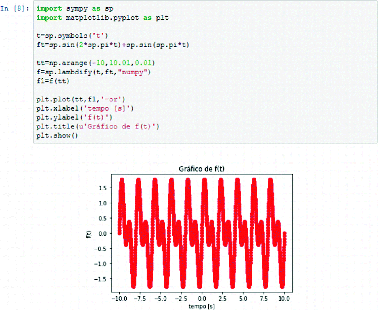 Using the Jupyter Notebook as a Tool to Support the Teaching