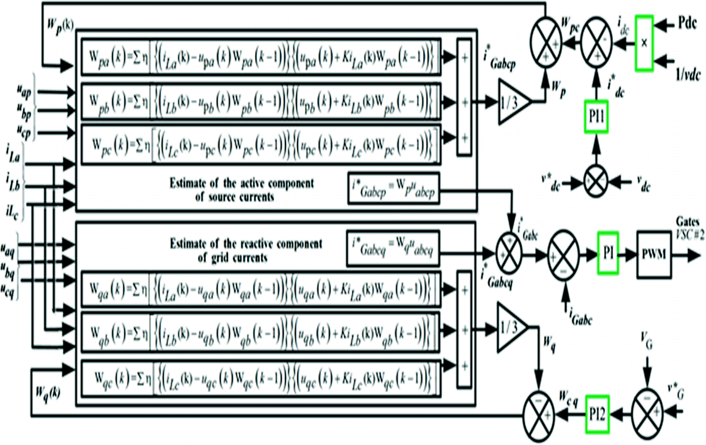 Adaline and Instantaneous Power Algorithms for Offshore and