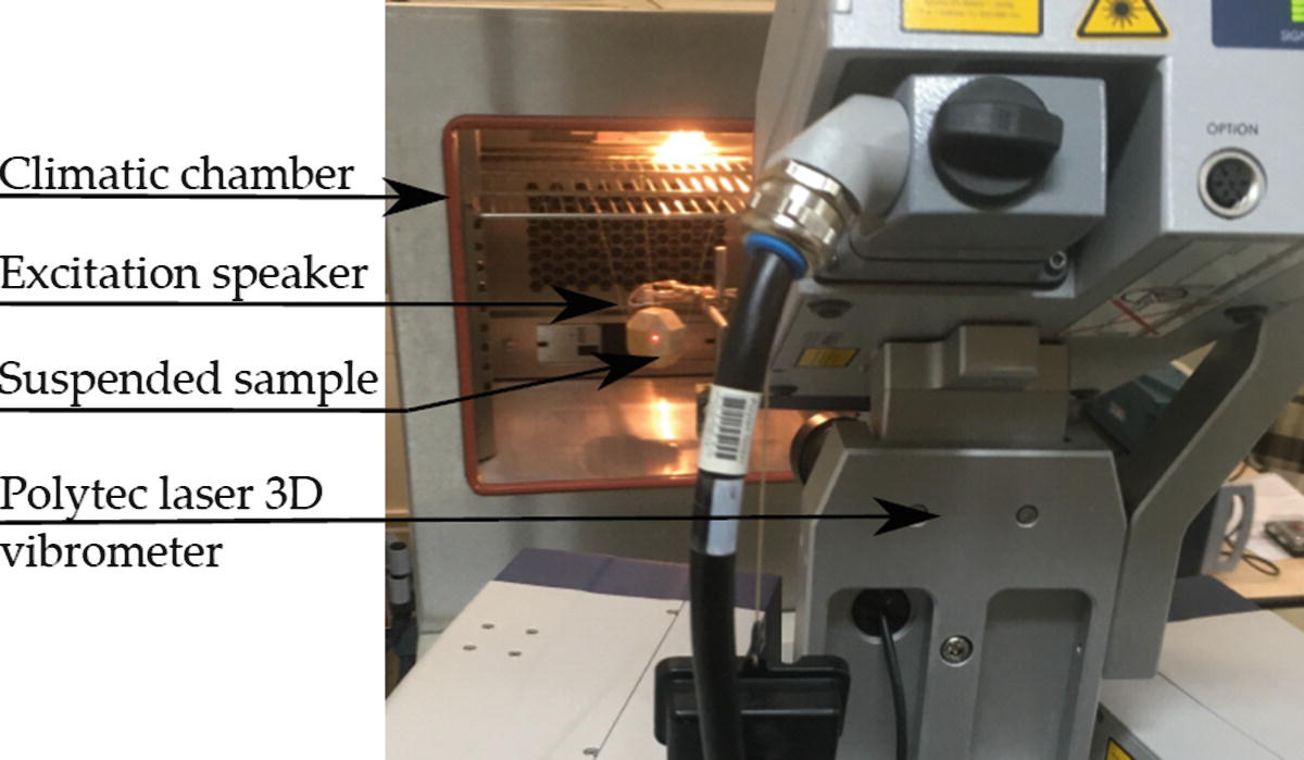Identification and Monitoring of the Material Properties of