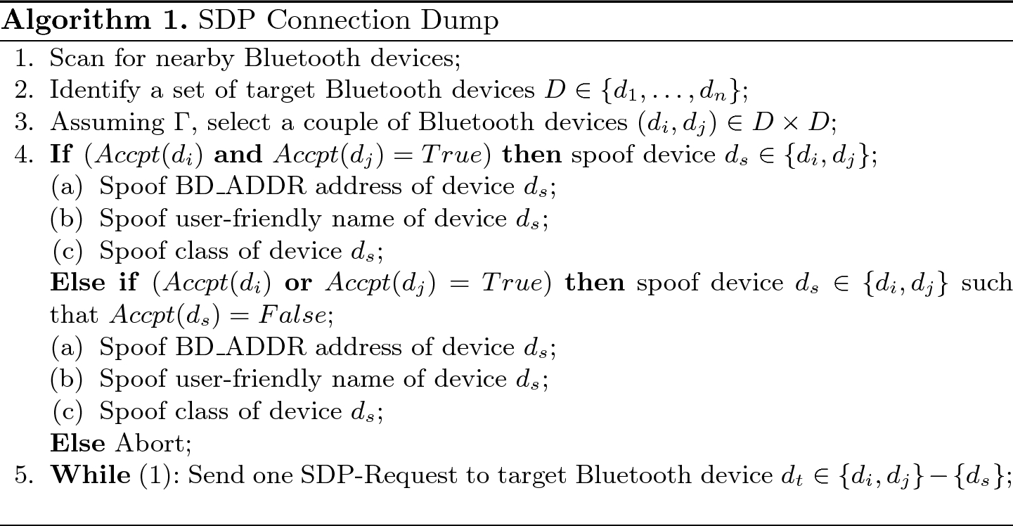 Connection Dumping Vulnerability Affecting Bluetooth