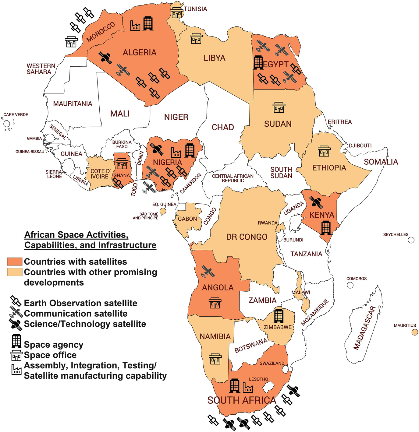 African Union Member States: National Space Infrastructure