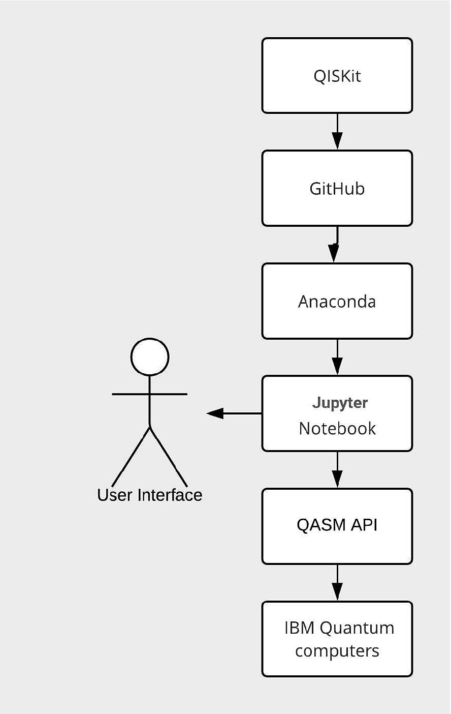 SuperDense Coding Step by Step   SpringerLink