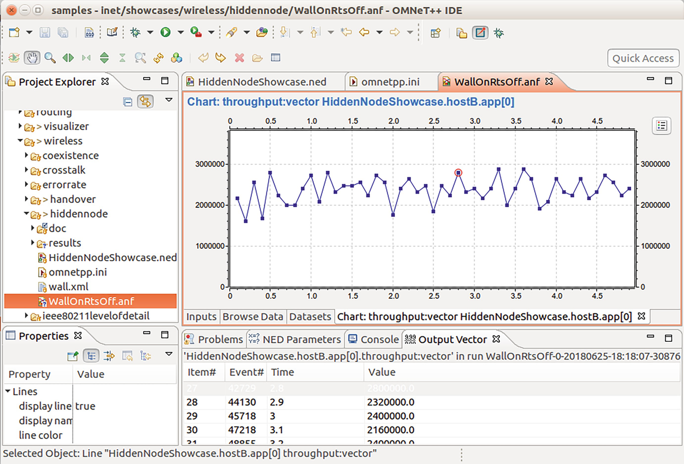 A Practical Introduction to the OMNeT++ Simulation Framework