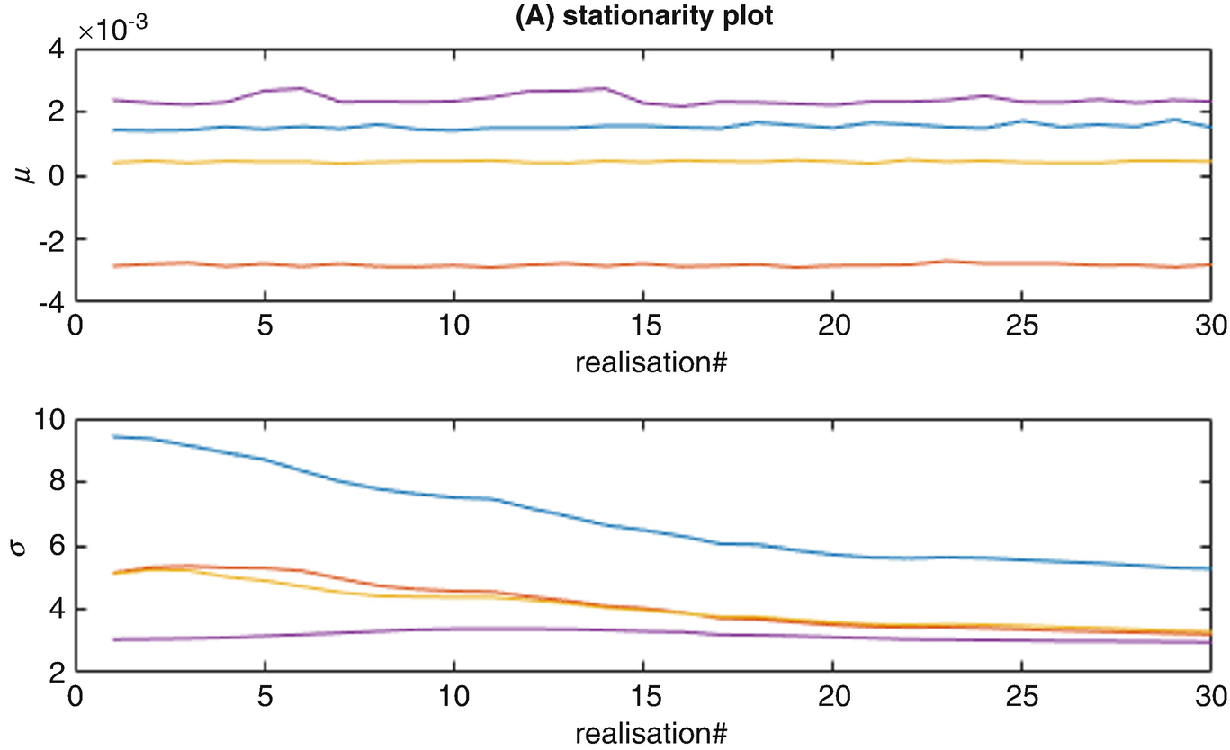 Detection of Sources of Nonlinearity in Multiple Bolted Joints by