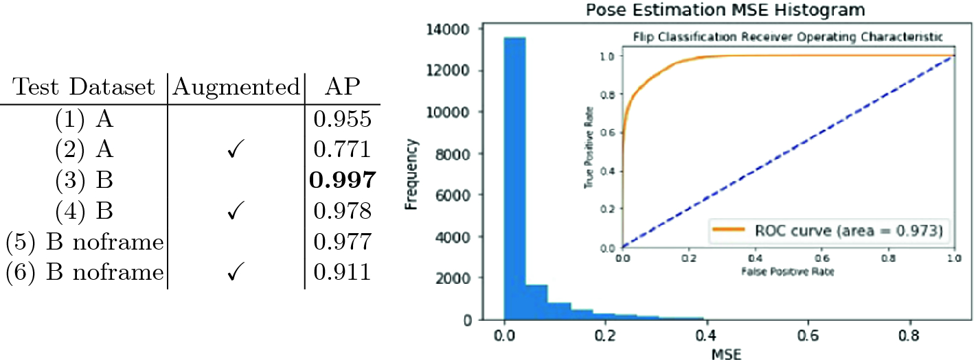 DeepKey: Towards End-to-End Physical Key Replication from a