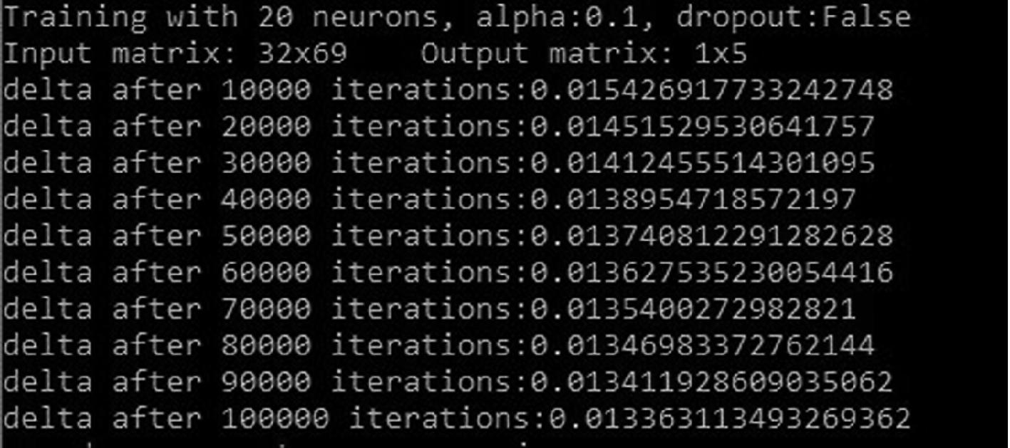 Detecting Malicious Windows Commands Using Natural Language