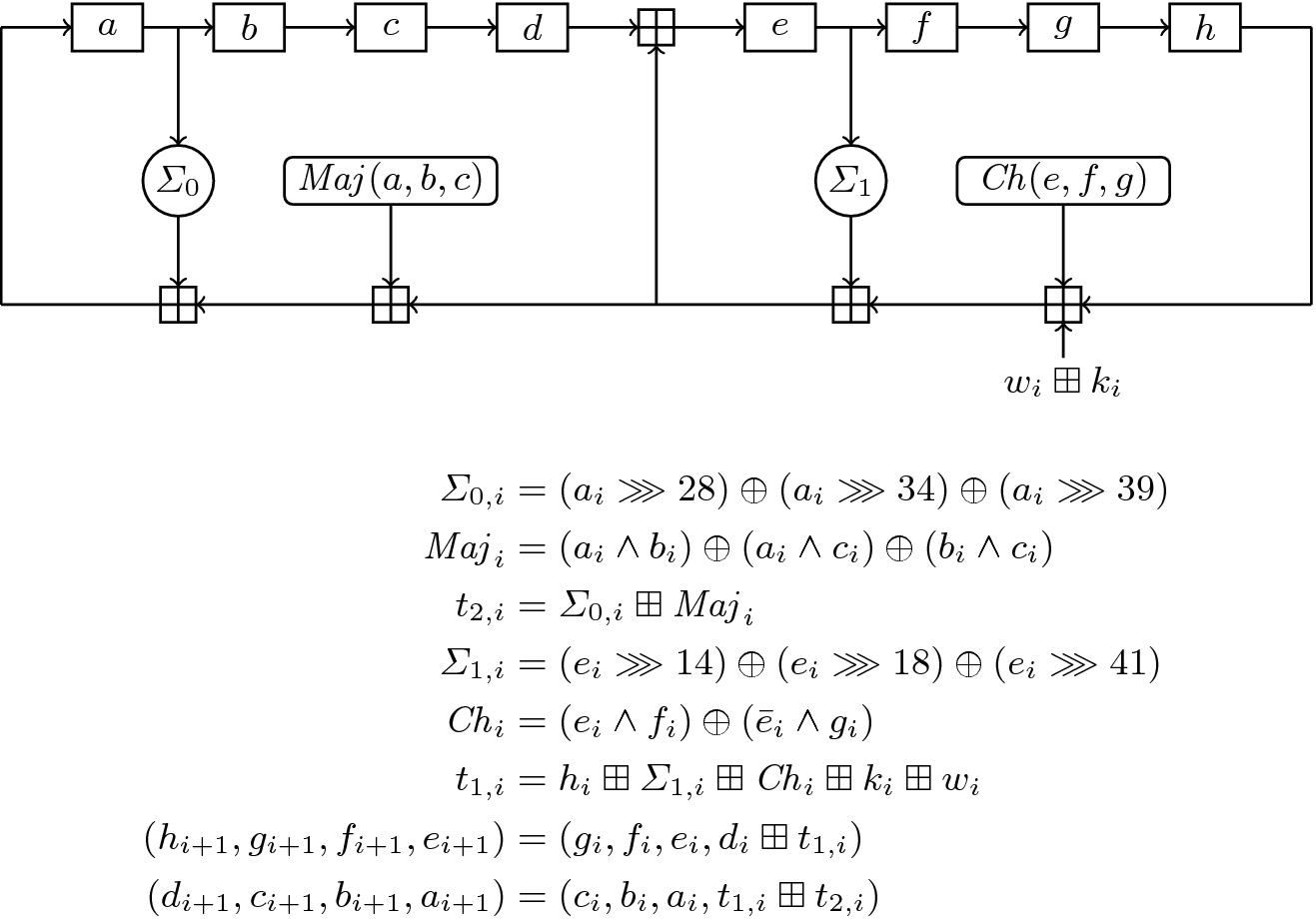 Efficient Implementation of the SHA-512 Hash Function for 8-Bit AVR