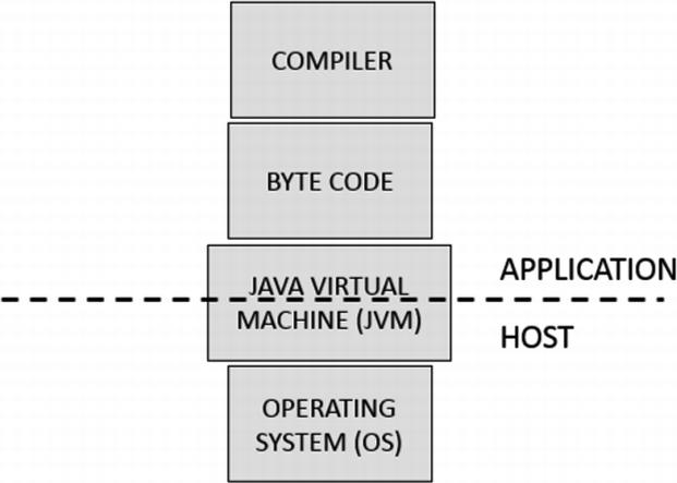 The Origins of Programming   SpringerLink