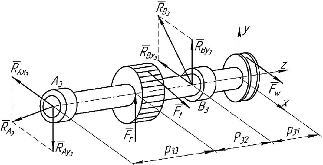 Calculation Of Drive Mechanism For Novel Rotary Hexapod With Single