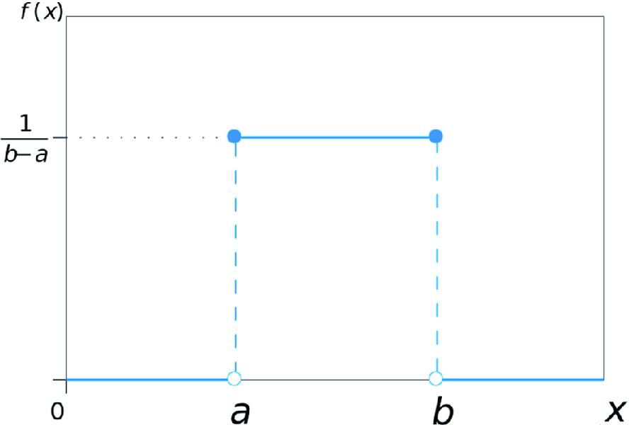 Random Variable Generation Methods | SpringerLink