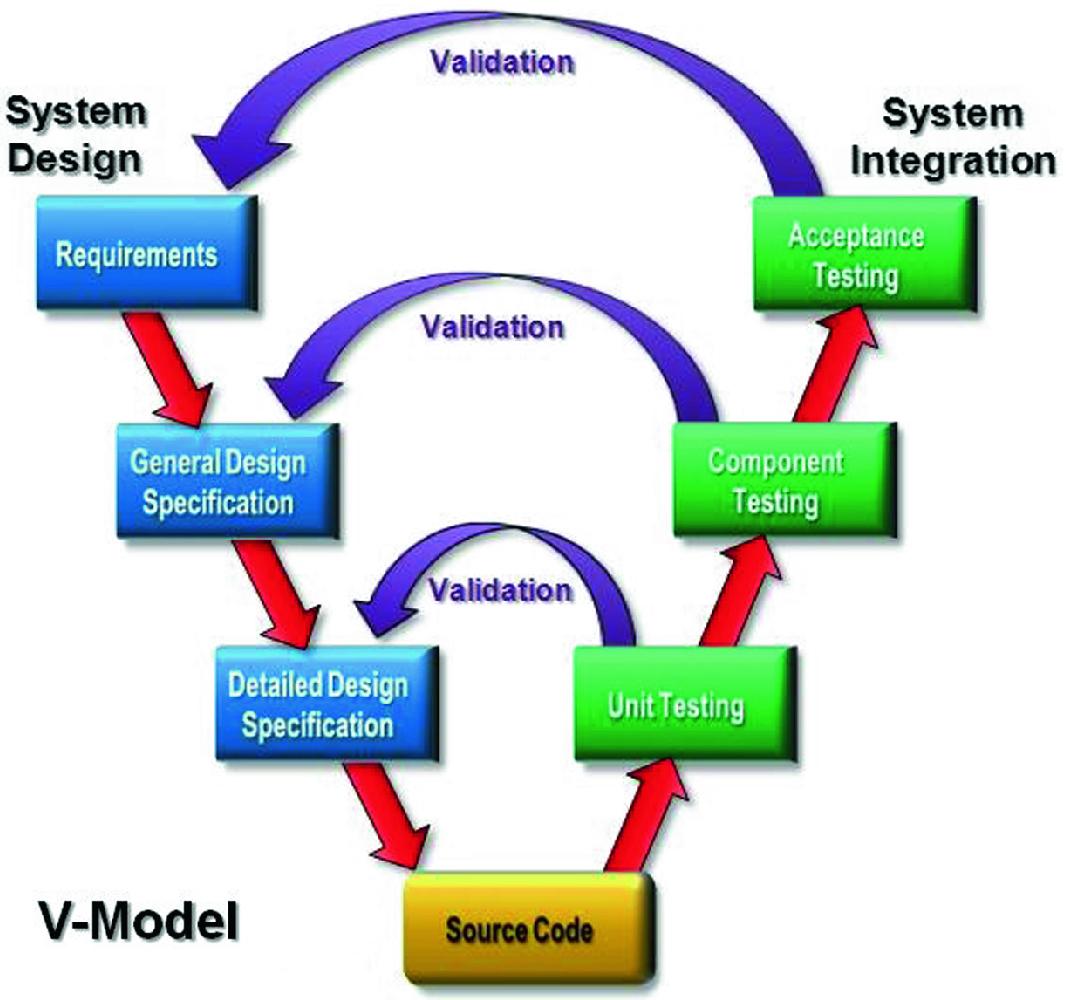 Introduction to Environmental Modelling   SpringerLink