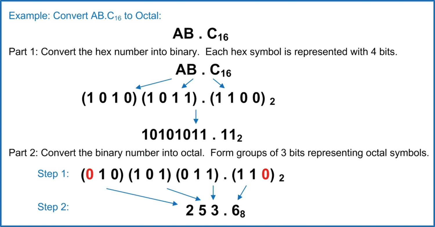 Number Systems | SpringerLink