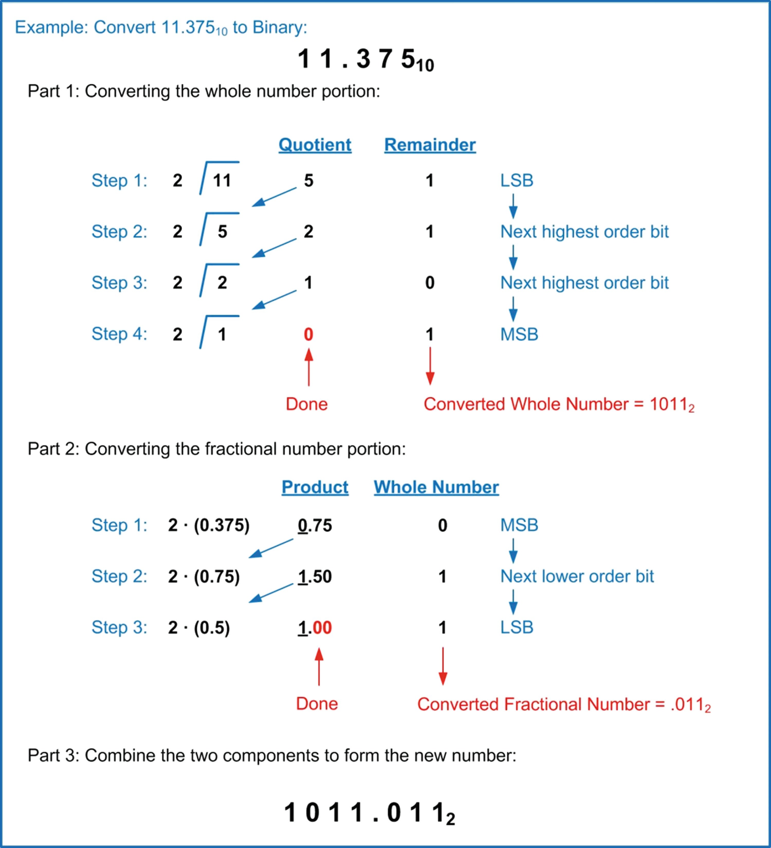 Number Systems | SpringerLink