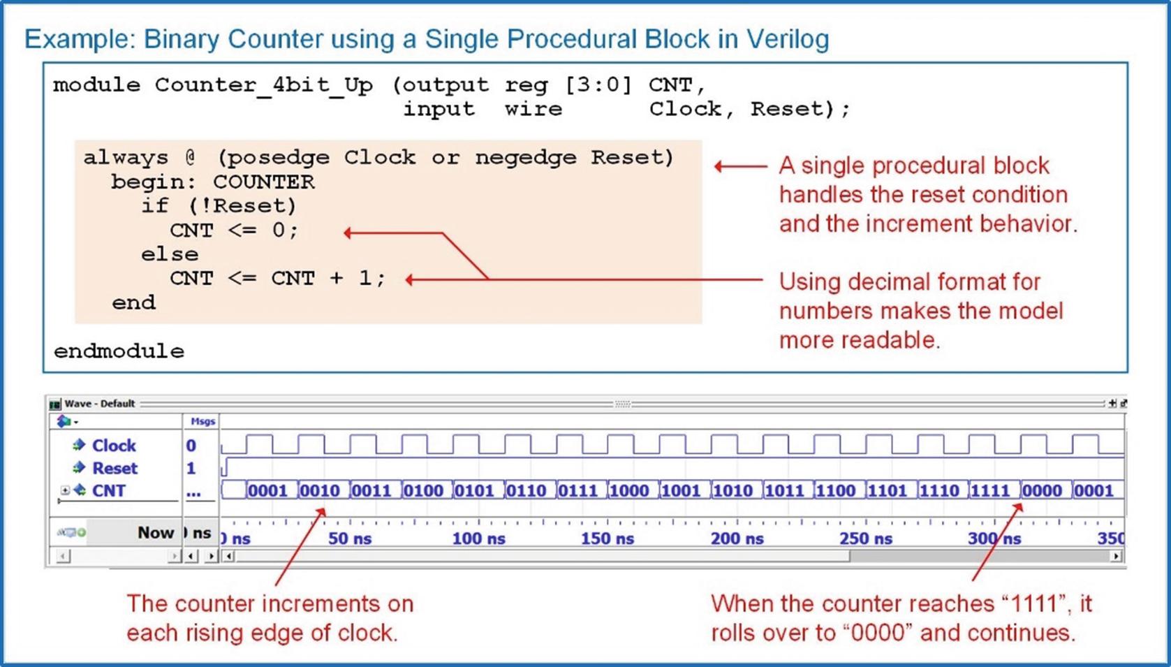 Behavioral Modeling of Sequential Logic   SpringerLink