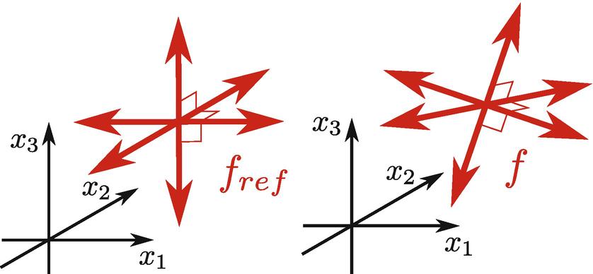 Representing Three-Dimensional Cross Fields Using Fourth