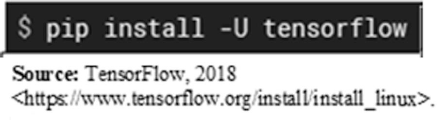 Tensorflow Load Pb File And Predict
