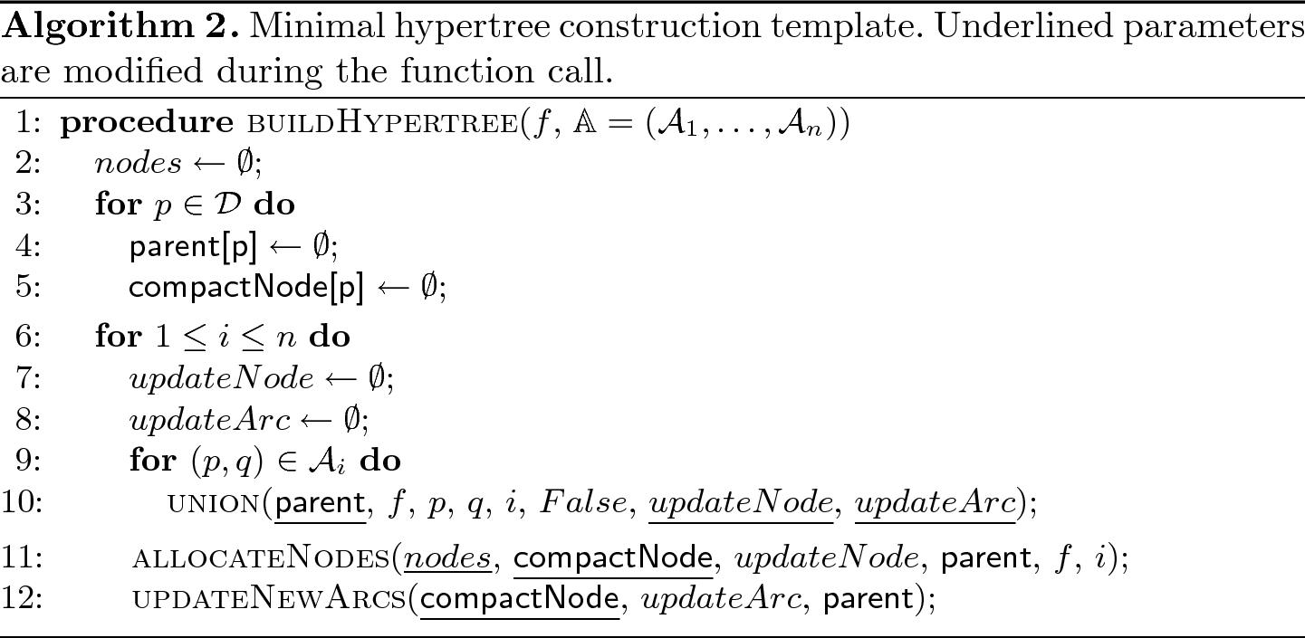 Minimal Component-Hypertrees   SpringerLink