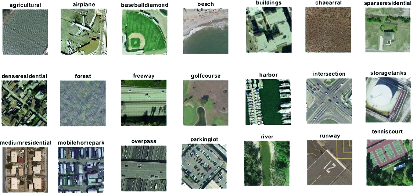 Convolutional Neural Network for Satellite Image