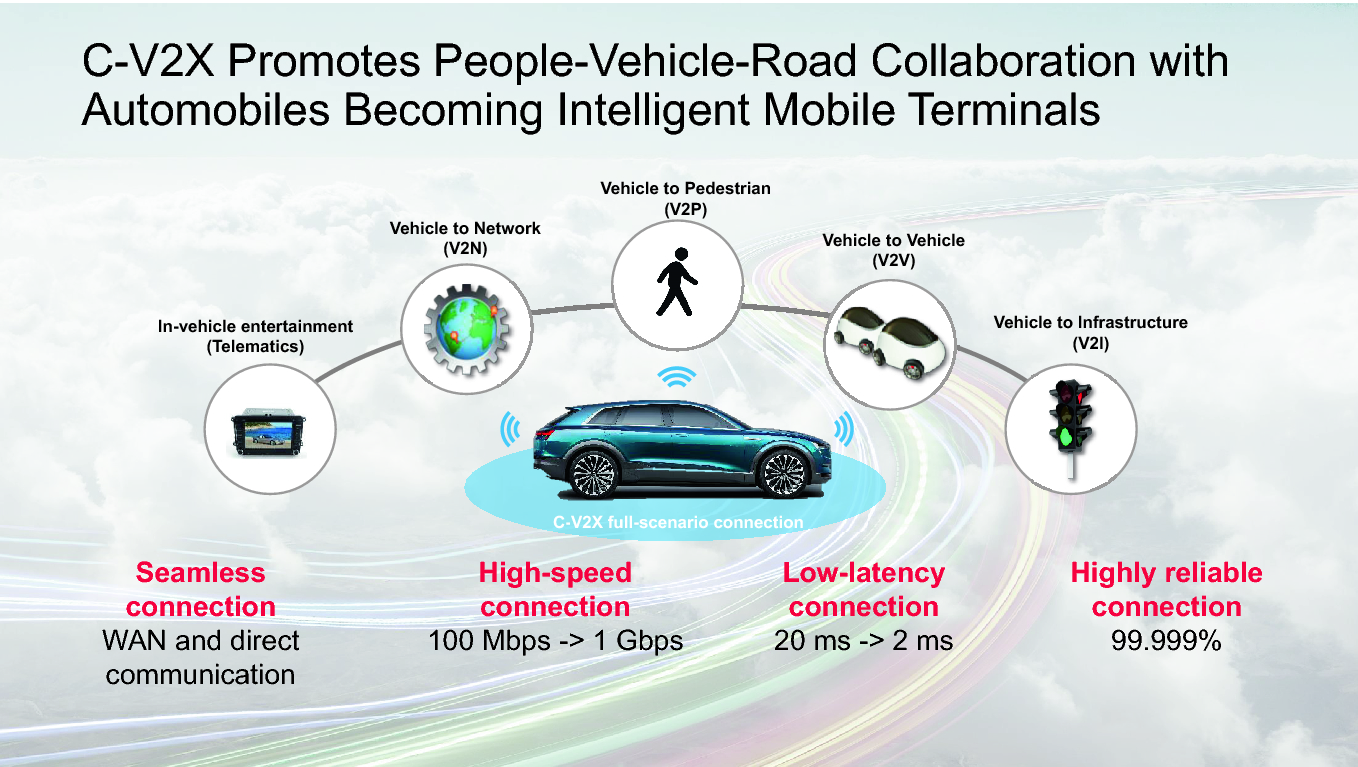 Empowering the Future Mobility | SpringerLink