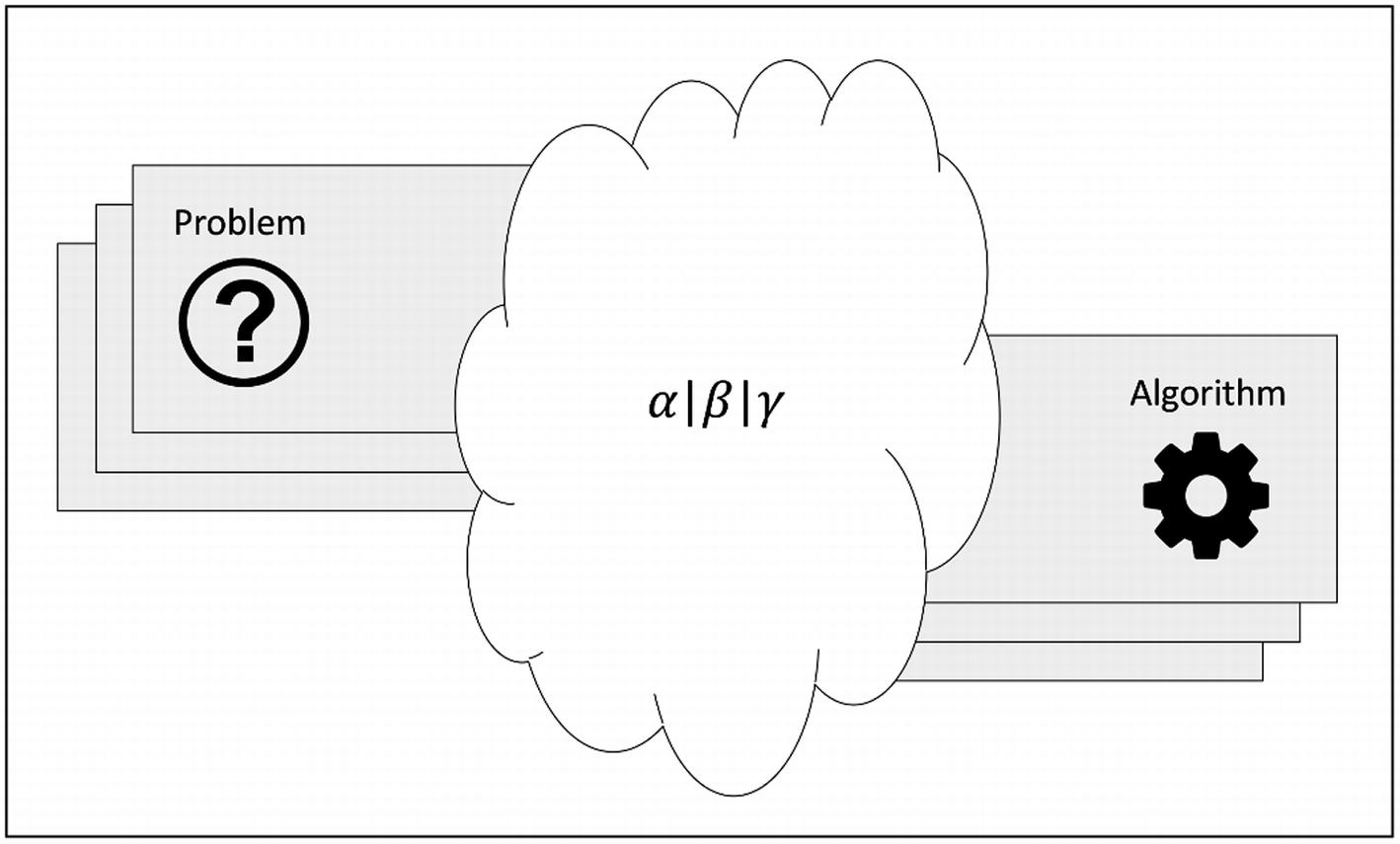 Ontology-Based Meta-model for Hybrid Collaborative