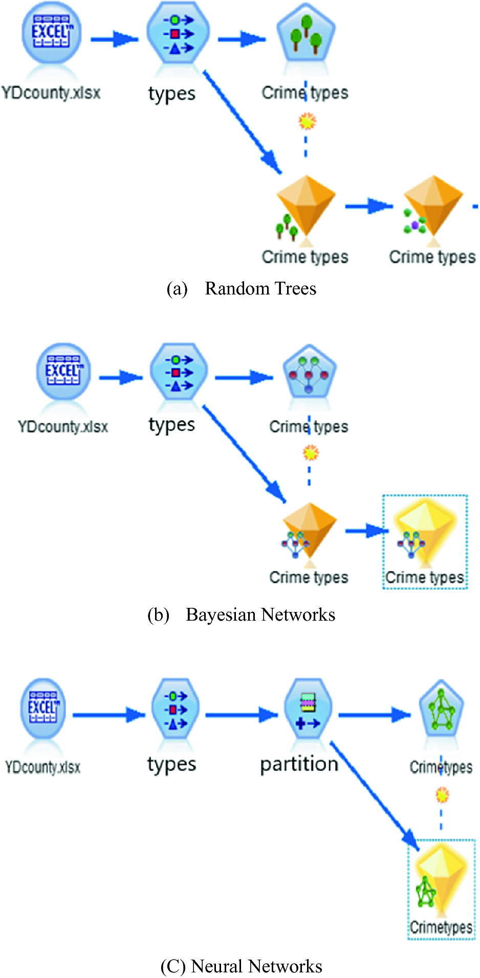 Crime Prediction Using Data Mining and Machine Learning