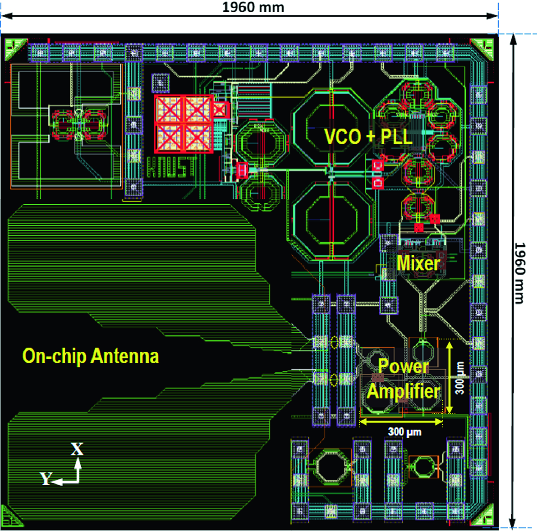 Traditional Approach: System-on-Chip | SpringerLink