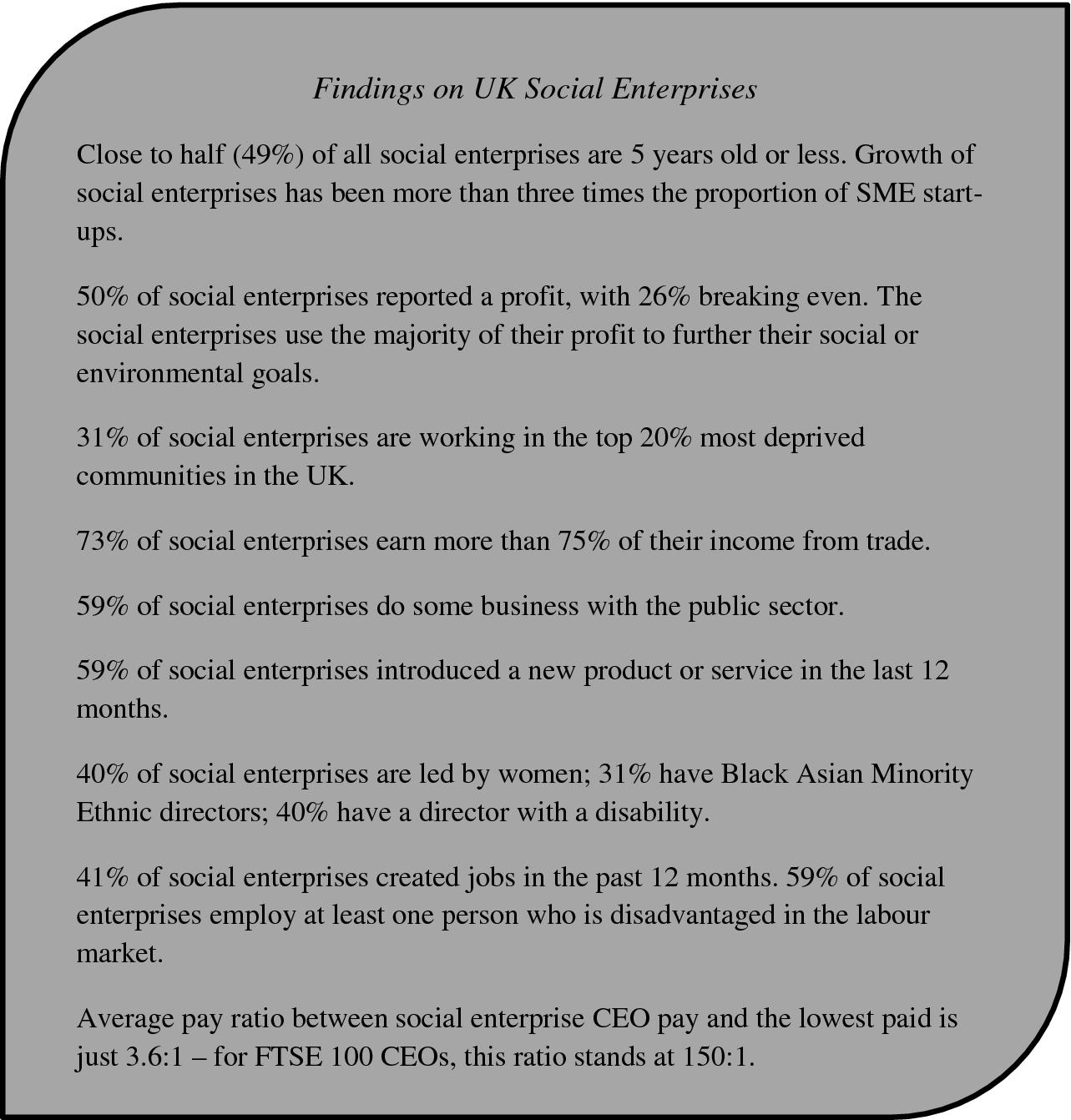 Social Enterprise as Change | SpringerLink