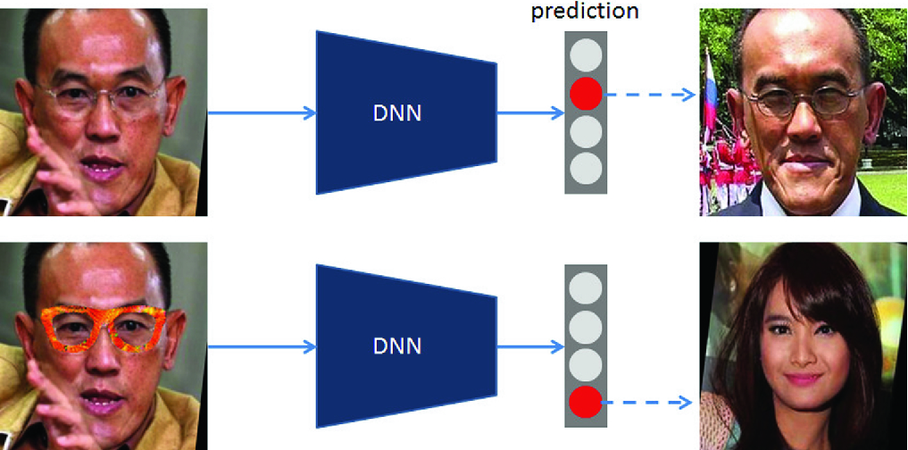 Ensemble of Predictions from Augmented Input as Adversarial Defense
