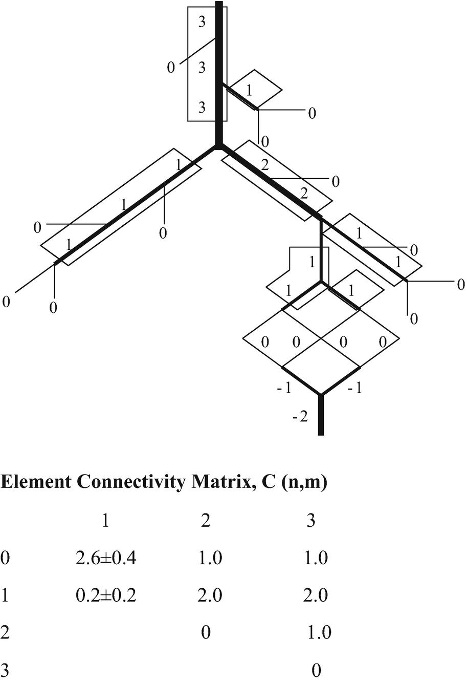 bar 6 cake feeders wiring diagram morphometry of coronary vasculature springerlink  morphometry of coronary vasculature