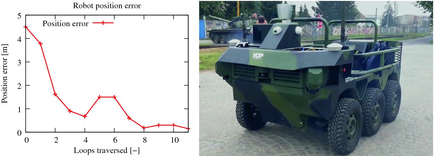 A Versatile Visual Navigation System for Autonomous Vehicles ...